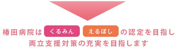 椿田病院は両立支援対策の充実を目指します